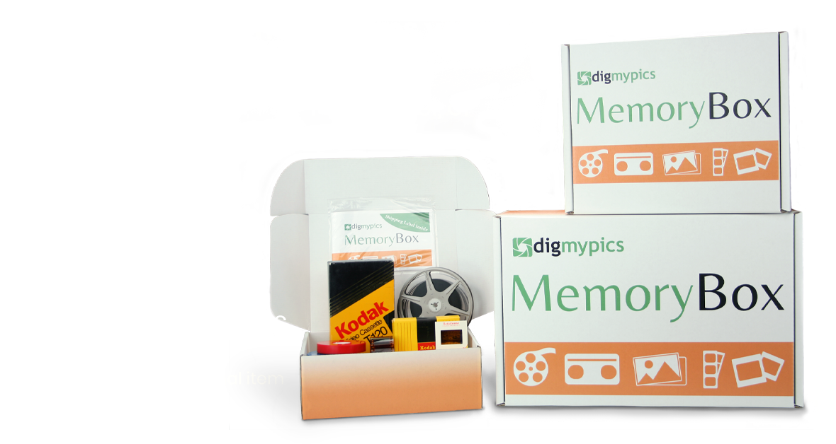 Determing how many items you have. 1 item equals 1 tape, 1 50-FT film reel or 1 set of 25 images