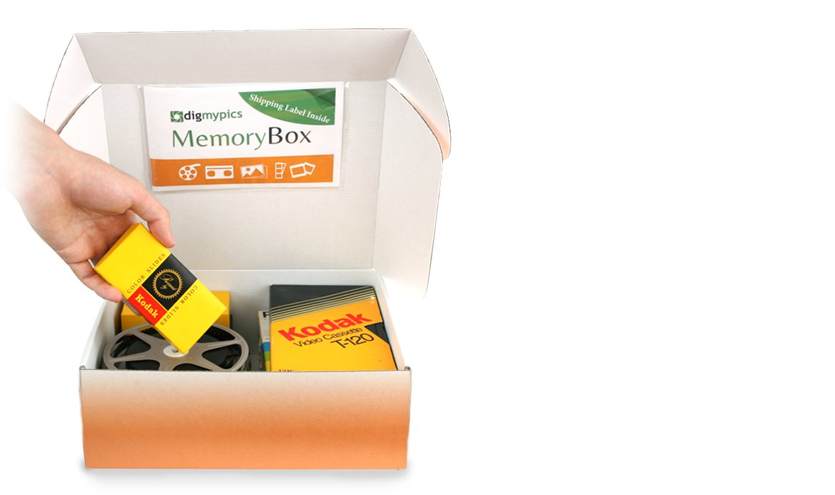 We keep your photos in order. Have more items? Add more items for $15 dollars each